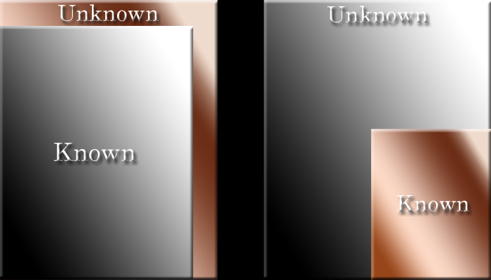 The Known & Unknown - Kurger Effect